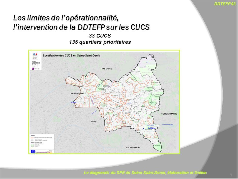 Le diagnostic du SPE de Seine-Saint-Denis, élaboration et limites DDTEFP 93 10 Clichy-sous-bois Montfermeil ZUS Les limites de lopérationnalité, lintervention de la DDTEFP sur les CUCS