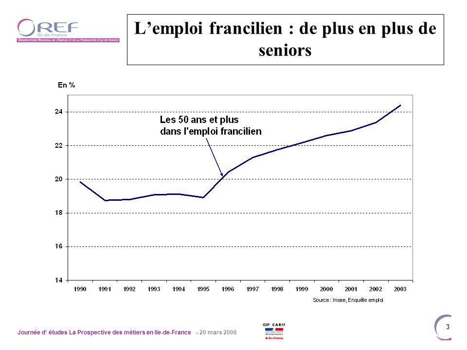 Journée d études La Prospective des métiers en Ile-de-France - 20 mars 2006 3 Lemploi francilien : de plus en plus de seniors