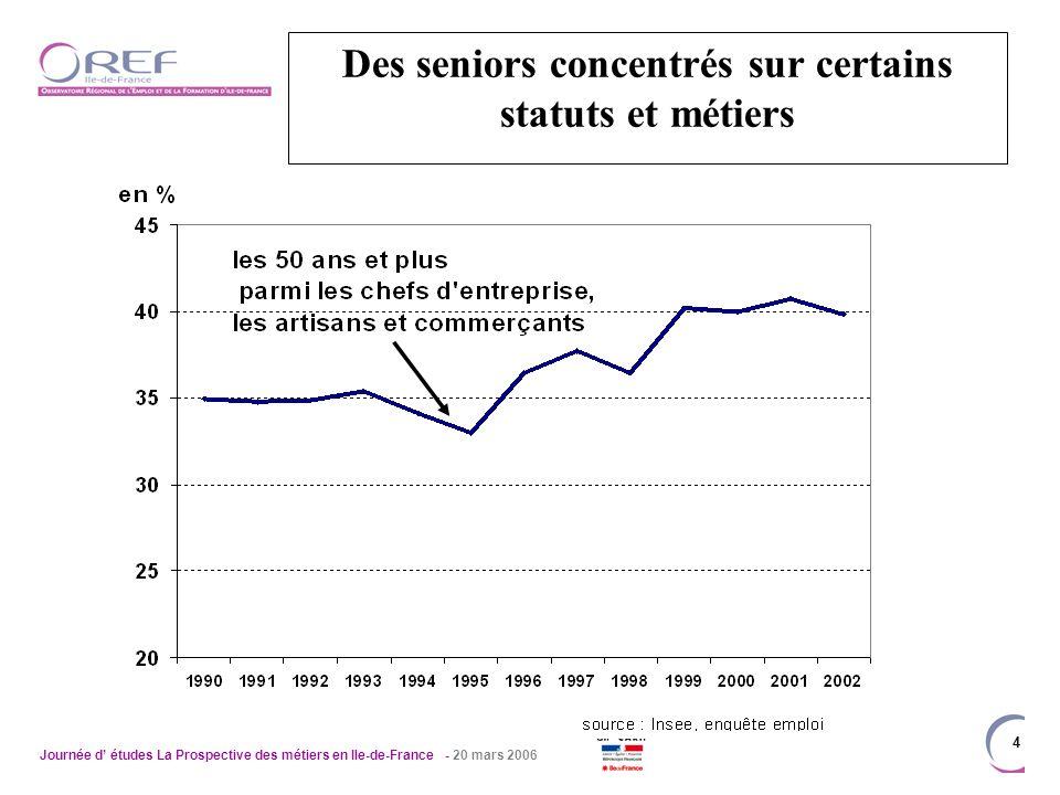 Journée d études La Prospective des métiers en Ile-de-France - 20 mars 2006 4 Des seniors concentrés sur certains statuts et métiers