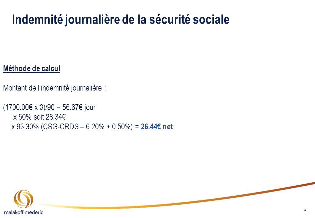 4 Indemnité journalière de la sécurité sociale Méthode de calcul Montant de lindemnité journalière : (1700.00 x 3)/90 = 56.67 jour x 50% soit 28.34 x