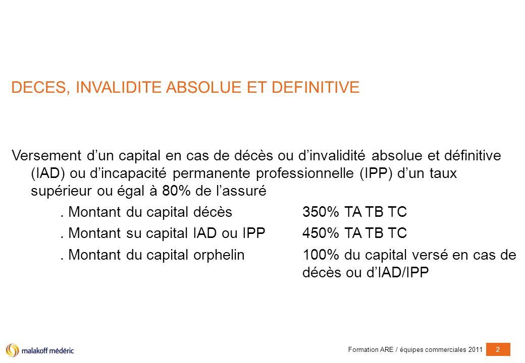 Formation ARE / équipes commerciales 20112 DECES, INVALIDITE ABSOLUE ET DEFINITIVE Versement dun capital en cas de décès ou dinvalidité absolue et déf