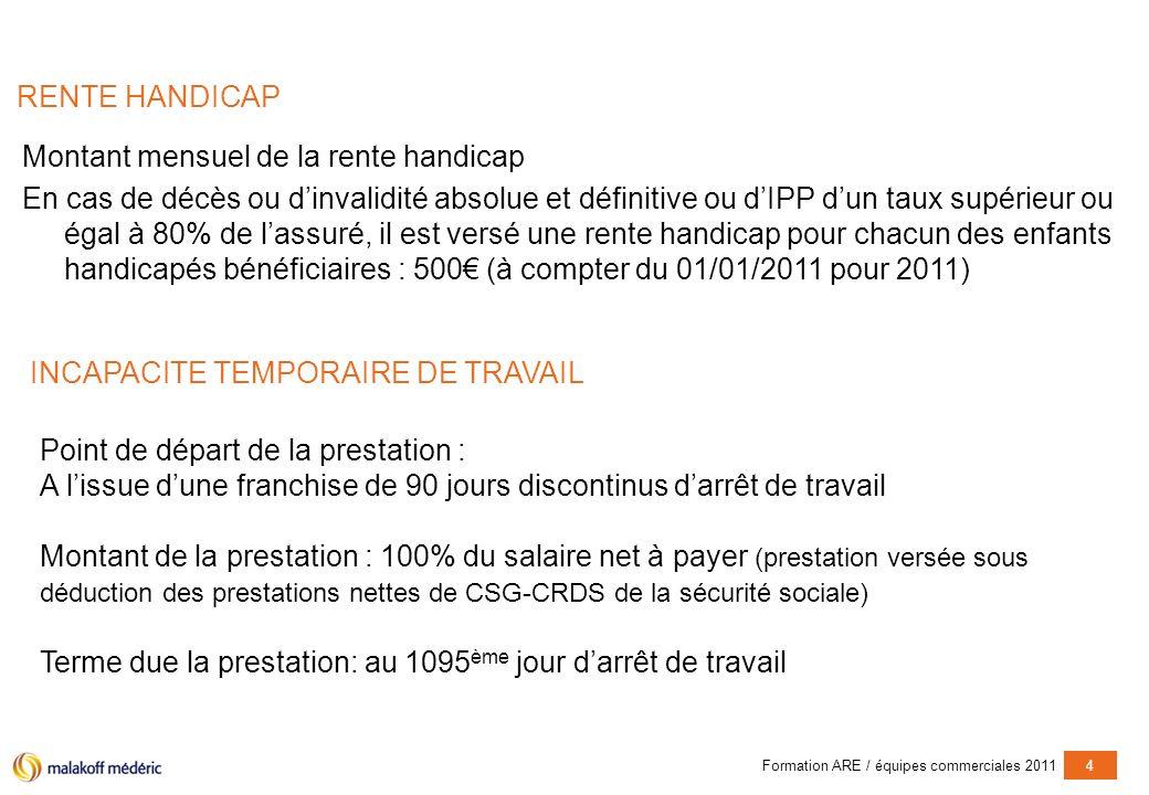 Formation ARE / équipes commerciales 20114 RENTE HANDICAP Montant mensuel de la rente handicap En cas de décès ou dinvalidité absolue et définitive ou
