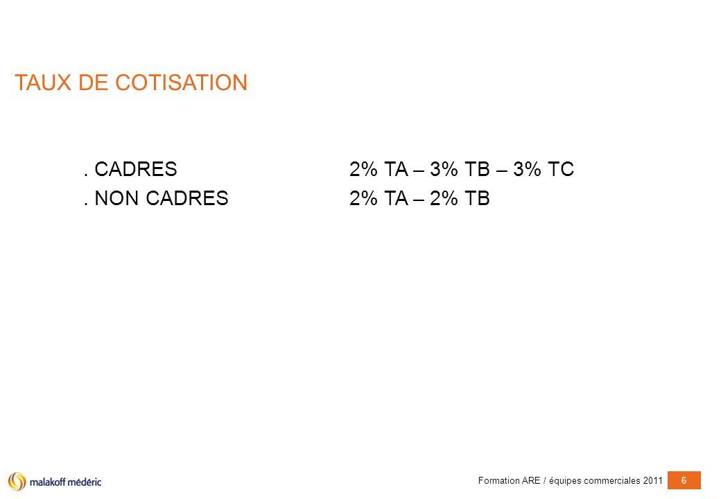 Formation ARE / équipes commerciales 20116 TAUX DE COTISATION. CADRES2% TA – 3% TB – 3% TC. NON CADRES2% TA – 2% TB
