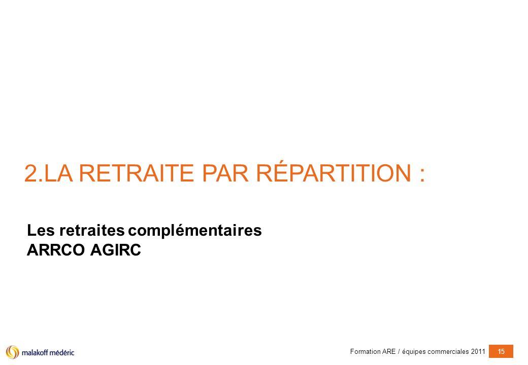 Formation ARE / équipes commerciales 201115 2.LA RETRAITE PAR RÉPARTITION : Les retraites complémentaires ARRCO AGIRC