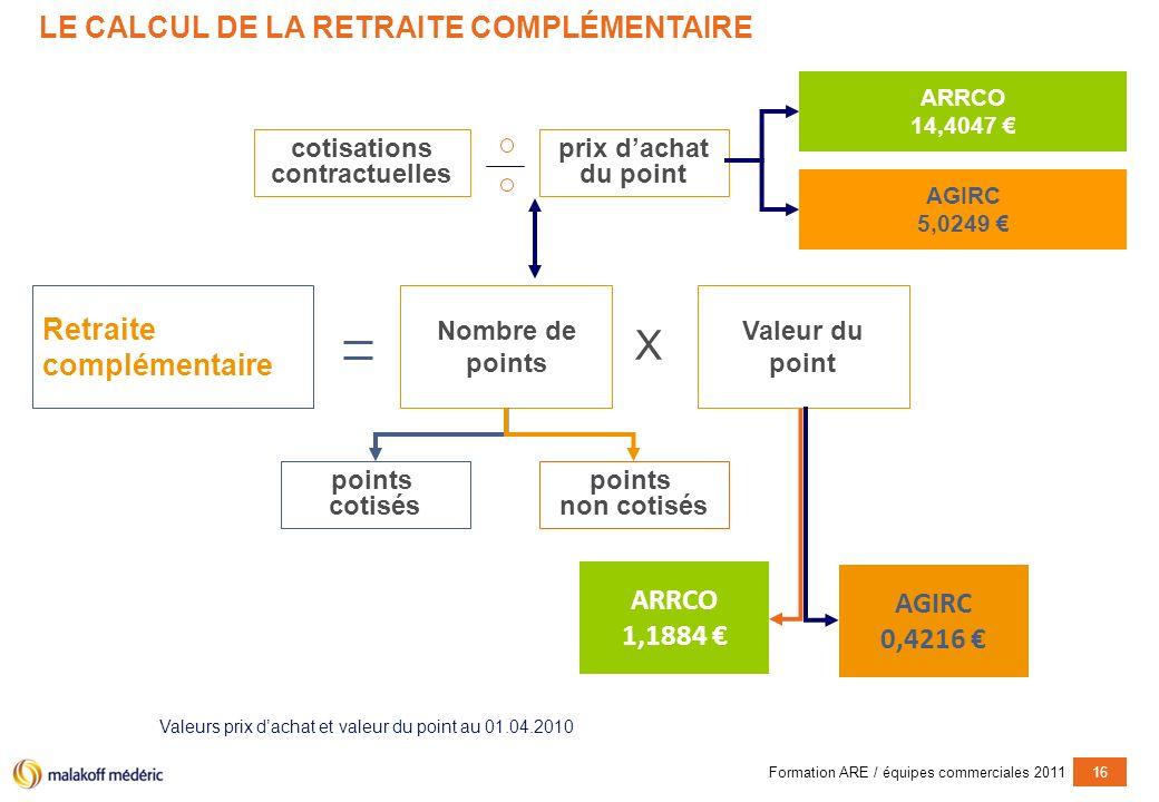Formation ARE / équipes commerciales 201117 3.LA REFORME DE LA RETRAITE 2010