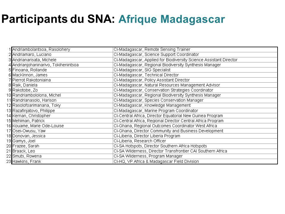 Participants du SNA: Afrique Madagascar