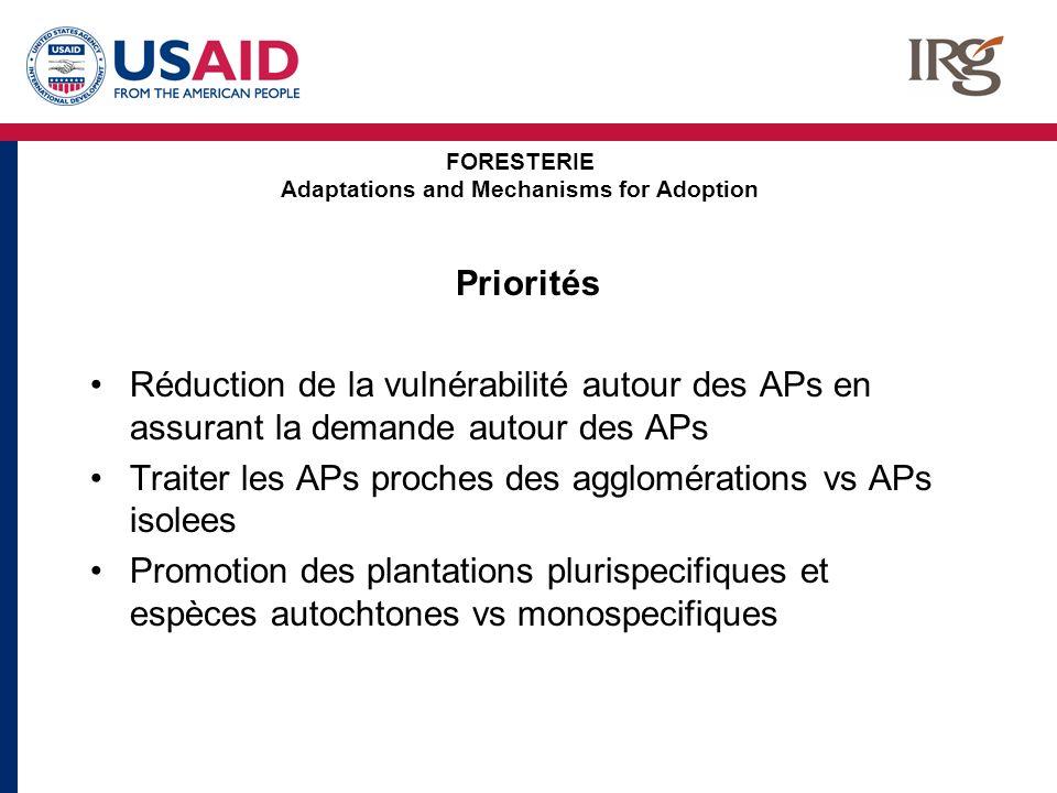 FORESTERIE Adaptations and Mechanisms for Adoption Priorités Réduction de la vulnérabilité autour des APs en assurant la demande autour des APs Traite