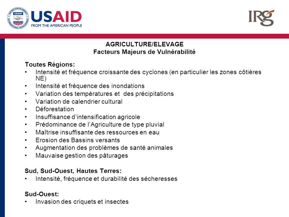 AGRICULTURE/ELEVAGE Facteurs Majeurs de Vulnérabilité Toutes Régions: Intensité et fréquence croissante des cyclones (en particulier les zones côtière