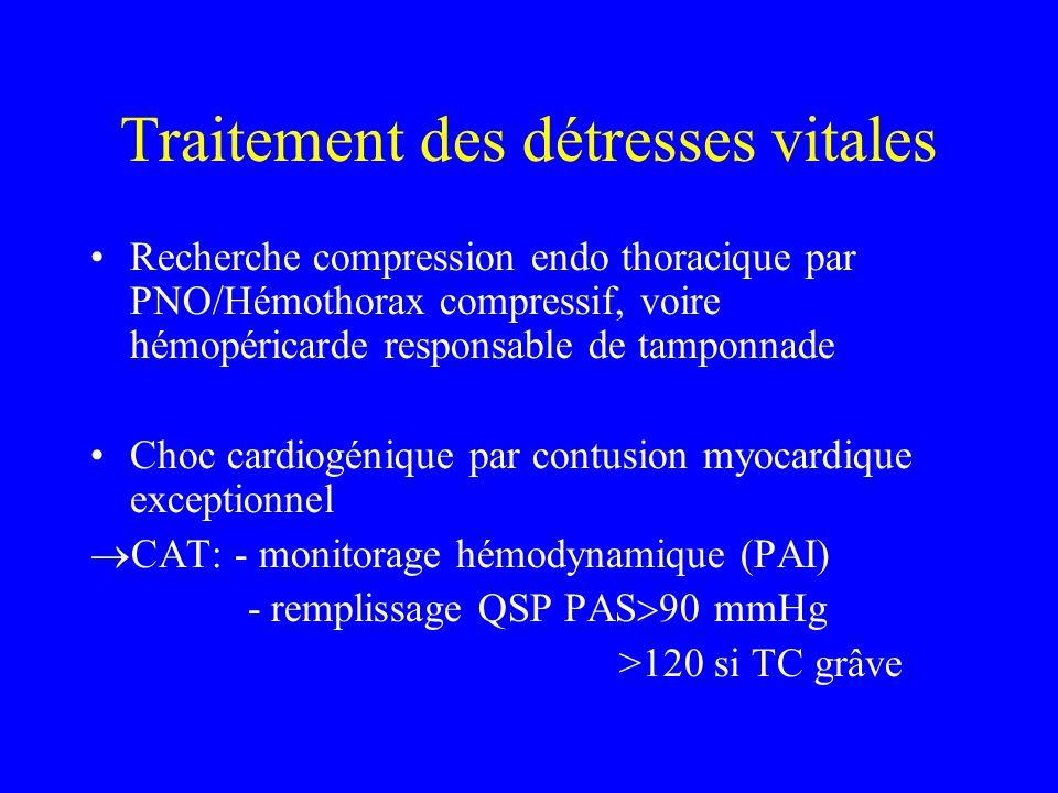Traitement des détresses vitales Recherche compression endo thoracique par PNO/Hémothorax compressif, voire hémopéricarde responsable de tamponnade Choc cardiogénique par contusion myocardique exceptionnel CAT: - monitorage hémodynamique (PAI) - remplissage QSP PAS 90 mmHg >120 si TC grâve