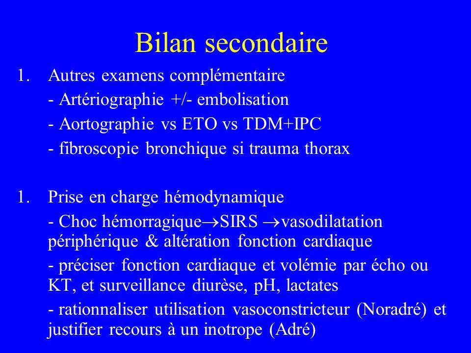 Bilan secondaire 1.Autres examens complémentaire - Artériographie +/- embolisation - Aortographie vs ETO vs TDM+IPC - fibroscopie bronchique si trauma thorax 1.Prise en charge hémodynamique - Choc hémorragique SIRS vasodilatation périphérique & altération fonction cardiaque - préciser fonction cardiaque et volémie par écho ou KT, et surveillance diurèse, pH, lactates - rationnaliser utilisation vasoconstricteur (Noradré) et justifier recours à un inotrope (Adré)