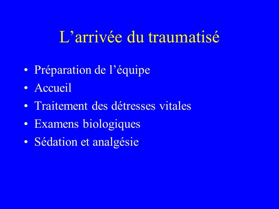 Larrivée du traumatisé Préparation de léquipe Accueil Traitement des détresses vitales Examens biologiques Sédation et analgésie