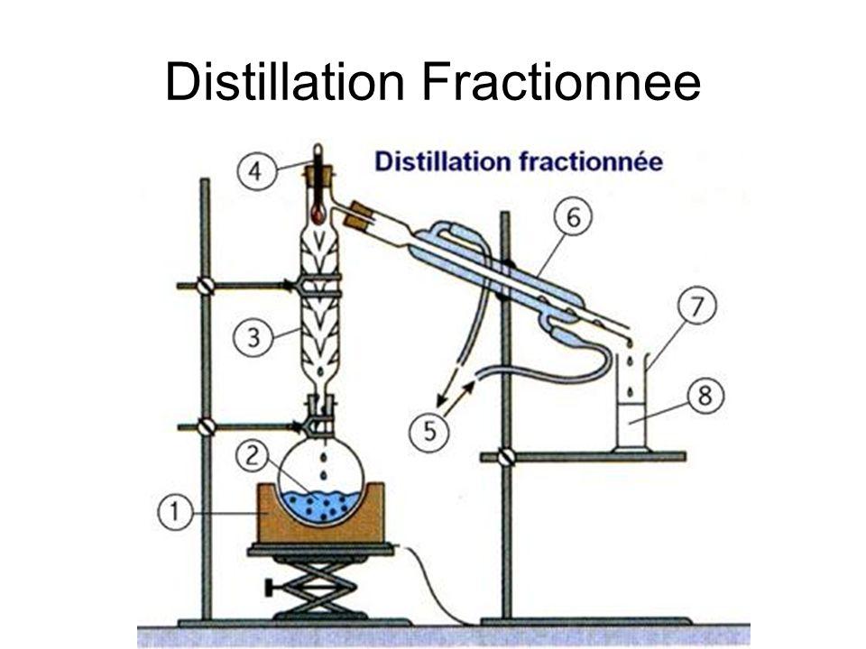 La distillation fractionnee est la principale méthode de séparation des constituants d un mélange liquide, basée sur les différences de température d ébullition des divers constituants de ce mélange.