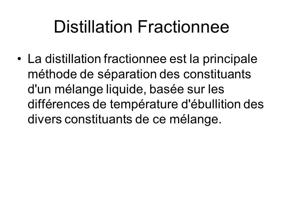 La distillation fractionnee est la principale méthode de séparation des constituants d'un mélange liquide, basée sur les différences de température d'