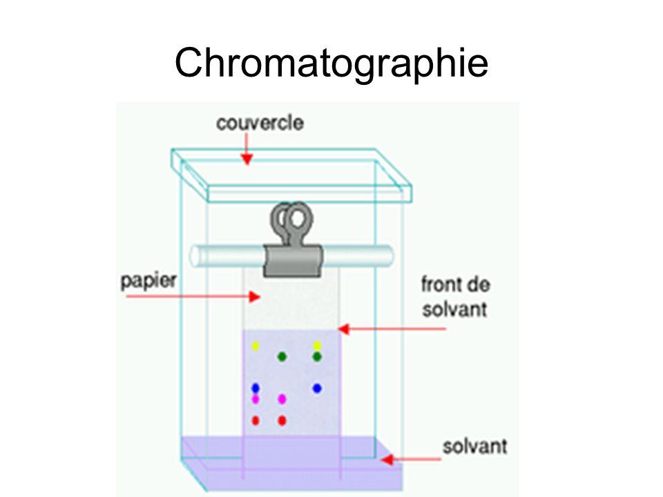 La chromatographie permet de séparer un mélange solide coloré afin d en déterminer sa composition.