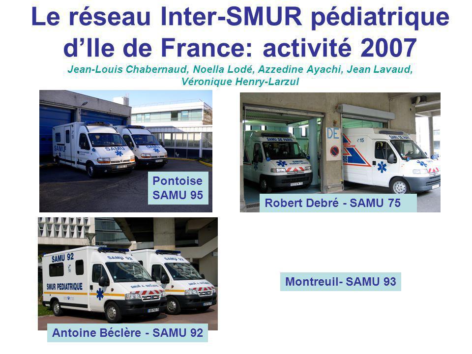 Le réseau Inter-SMUR pédiatrique dIle de France: activité 2007 Jean-Louis Chabernaud, Noella Lodé, Azzedine Ayachi, Jean Lavaud, Véronique Henry-Larzu