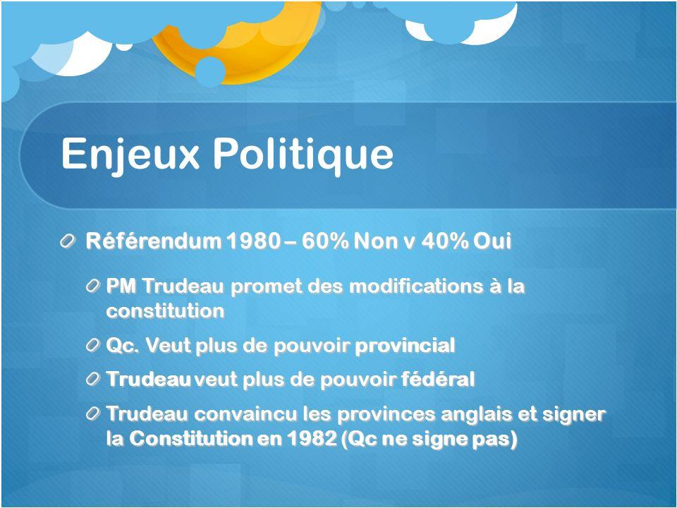 Enjeux Politique Référendum 1980 – 60% Non v 40% Oui PM Trudeau promet des modifications à la constitution Qc.