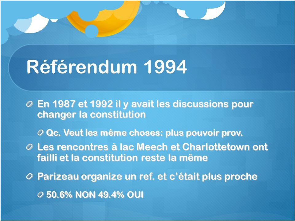Référendum 1994 En 1987 et 1992 il y avait les discussions pour changer la constitution Qc.