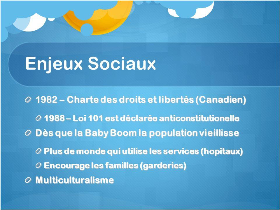 Enjeux Sociaux 1982 – Charte des droits et libertés (Canadien) 1988 – Loi 101 est déclarée anticonstitutionelle Dès que la Baby Boom la population vieillisse Plus de monde qui utilise les services (hopitaux) Encourage les familles (garderies) Multiculturalisme