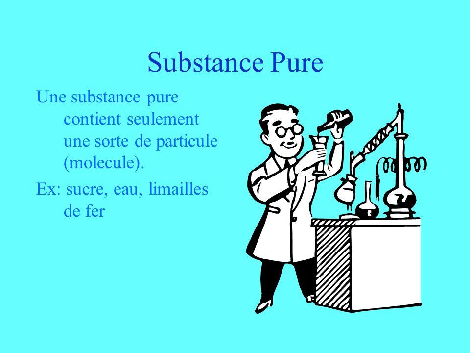 Substance Pure Une substance pure contient seulement une sorte de particule (molecule). Ex: sucre, eau, limailles de fer