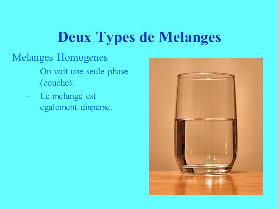 Deux Types de Melanges Melanges Homogenes –On voit une seule phase (couche). –Le melange est egalement disperse.