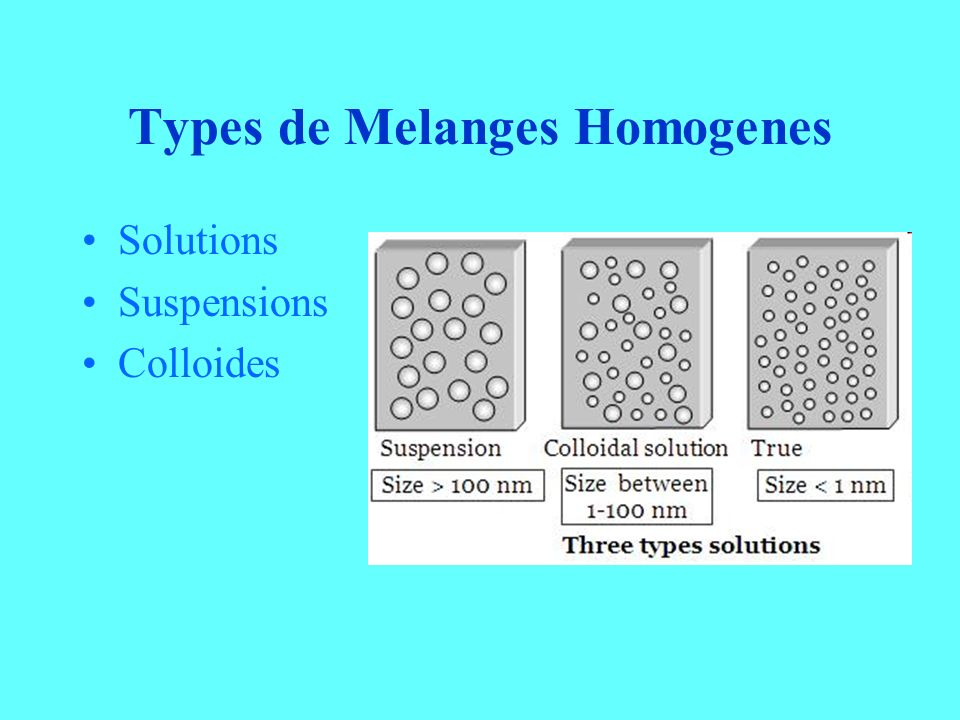 Types de Melanges Homogenes Solutions Suspensions Colloides