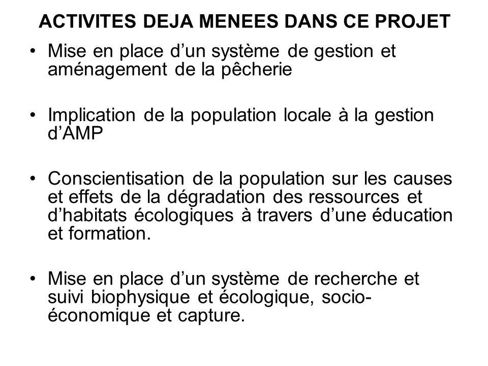 ACTIVITES DEJA MENEES DANS CE PROJET Mise en place dun système de gestion et aménagement de la pêcherie Implication de la population locale à la gesti