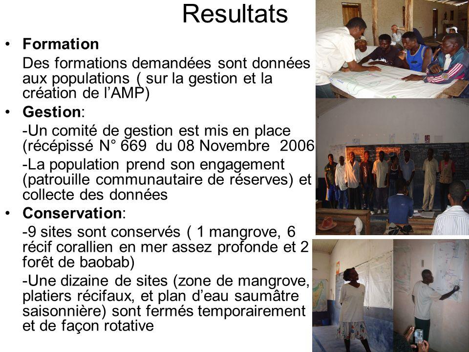 Resultats Formation Des formations demandées sont données aux populations ( sur la gestion et la création de lAMP) Gestion: -Un comité de gestion est