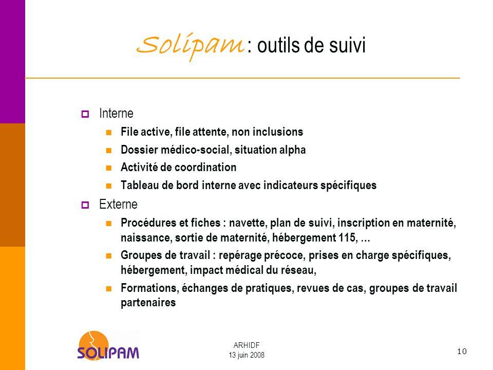 10 ARHIDF 13 juin 2008 Solipam : outils de suivi Interne File active, file attente, non inclusions Dossier médico-social, situation alpha Activité de