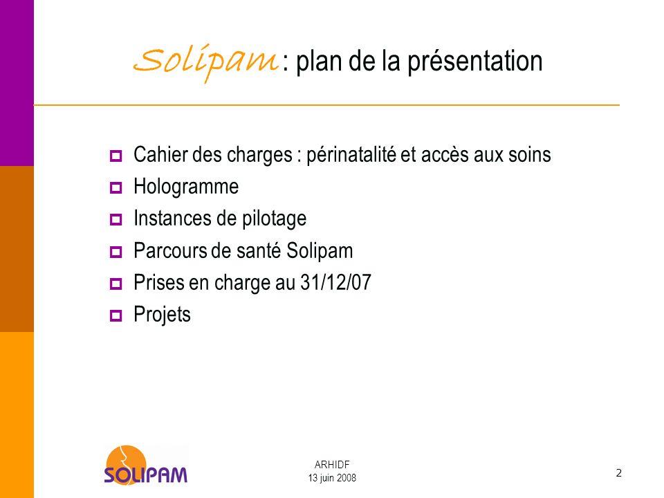 2 ARHIDF 13 juin 2008 Solipam : plan de la présentation Cahier des charges : périnatalité et accès aux soins Hologramme Instances de pilotage Parcours
