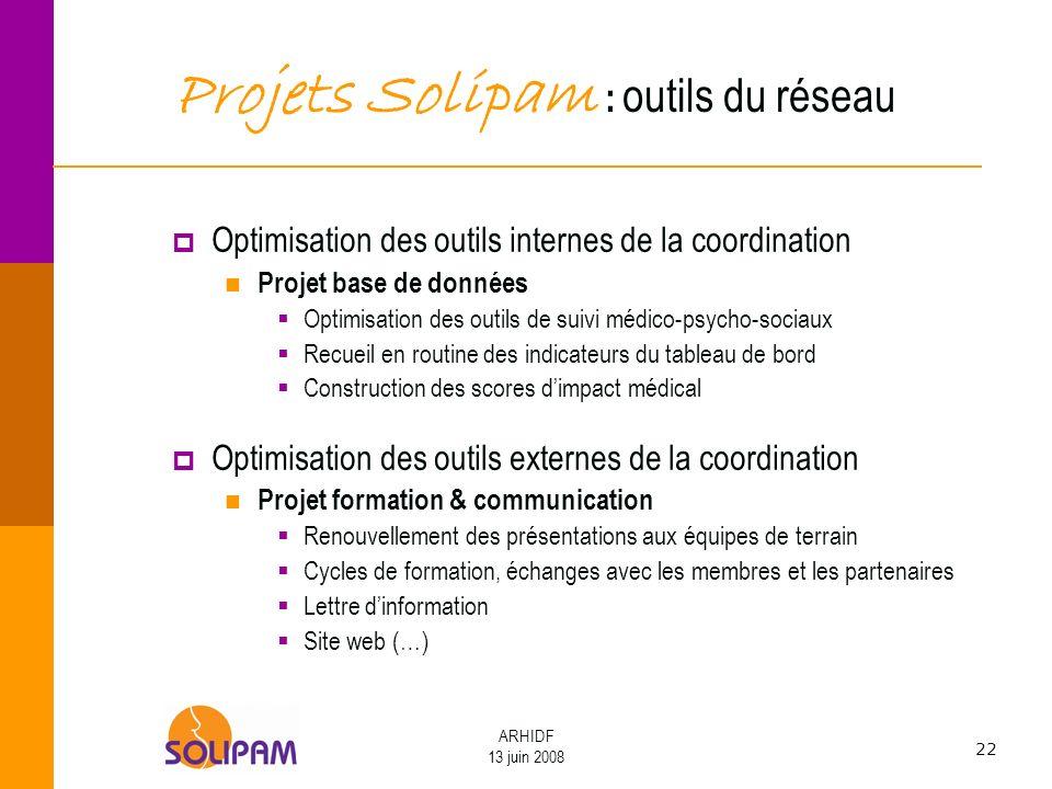 22 ARHIDF 13 juin 2008 Projets Solipam : outils du réseau Optimisation des outils internes de la coordination Projet base de données Optimisation des