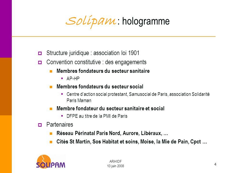 4 ARHIDF 13 juin 2008 Solipam : hologramme Structure juridique : association loi 1901 Convention constitutive : des engagements Membres fondateurs du