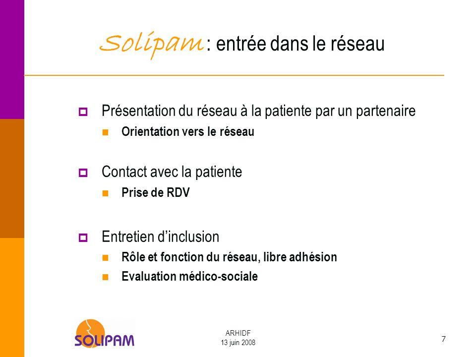 7 ARHIDF 13 juin 2008 Solipam : entrée dans le réseau Présentation du réseau à la patiente par un partenaire Orientation vers le réseau Contact avec l