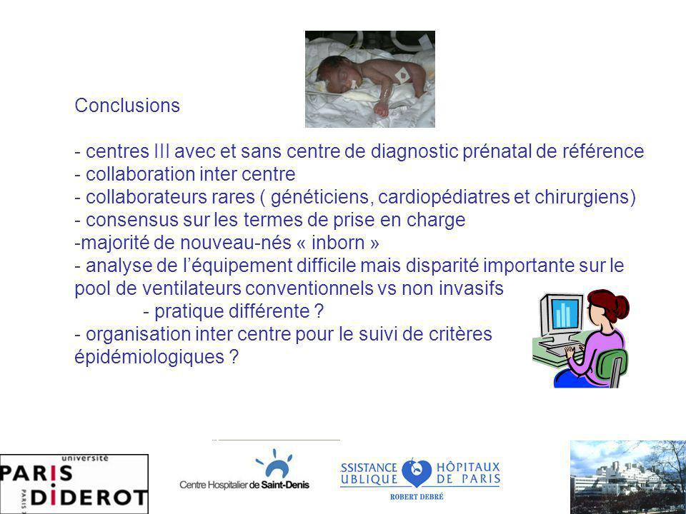 Conclusions - centres III avec et sans centre de diagnostic prénatal de référence - collaboration inter centre - collaborateurs rares ( généticiens, cardiopédiatres et chirurgiens) - consensus sur les termes de prise en charge -majorité de nouveau-nés « inborn » - analyse de léquipement difficile mais disparité importante sur le pool de ventilateurs conventionnels vs non invasifs - pratique différente .