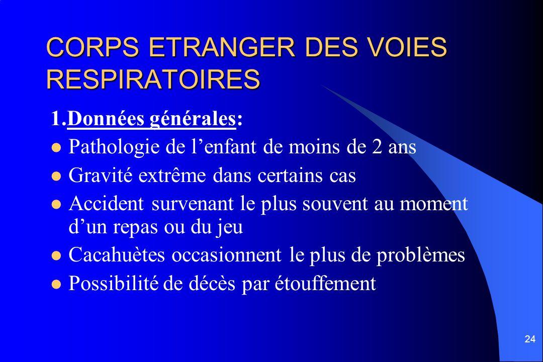24 CORPS ETRANGER DES VOIES RESPIRATOIRES 1.Données générales: Pathologie de lenfant de moins de 2 ans Gravité extrême dans certains cas Accident surv
