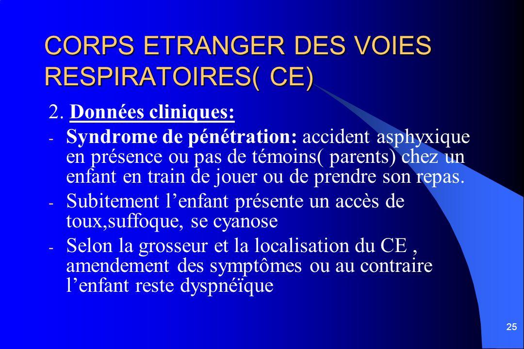 25 CORPS ETRANGER DES VOIES RESPIRATOIRES( CE) 2. Données cliniques: - Syndrome de pénétration: accident asphyxique en présence ou pas de témoins( par