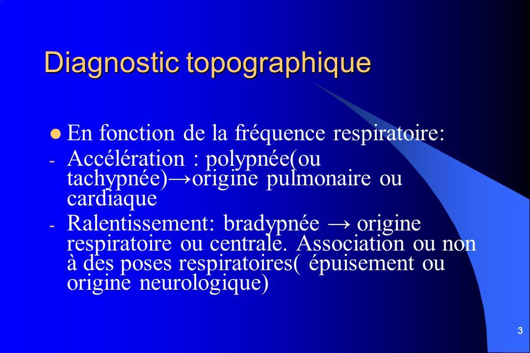3 Diagnostic topographique En fonction de la fréquence respiratoire: - Accélération : polypnée(ou tachypnée)origine pulmonaire ou cardiaque - Ralentis