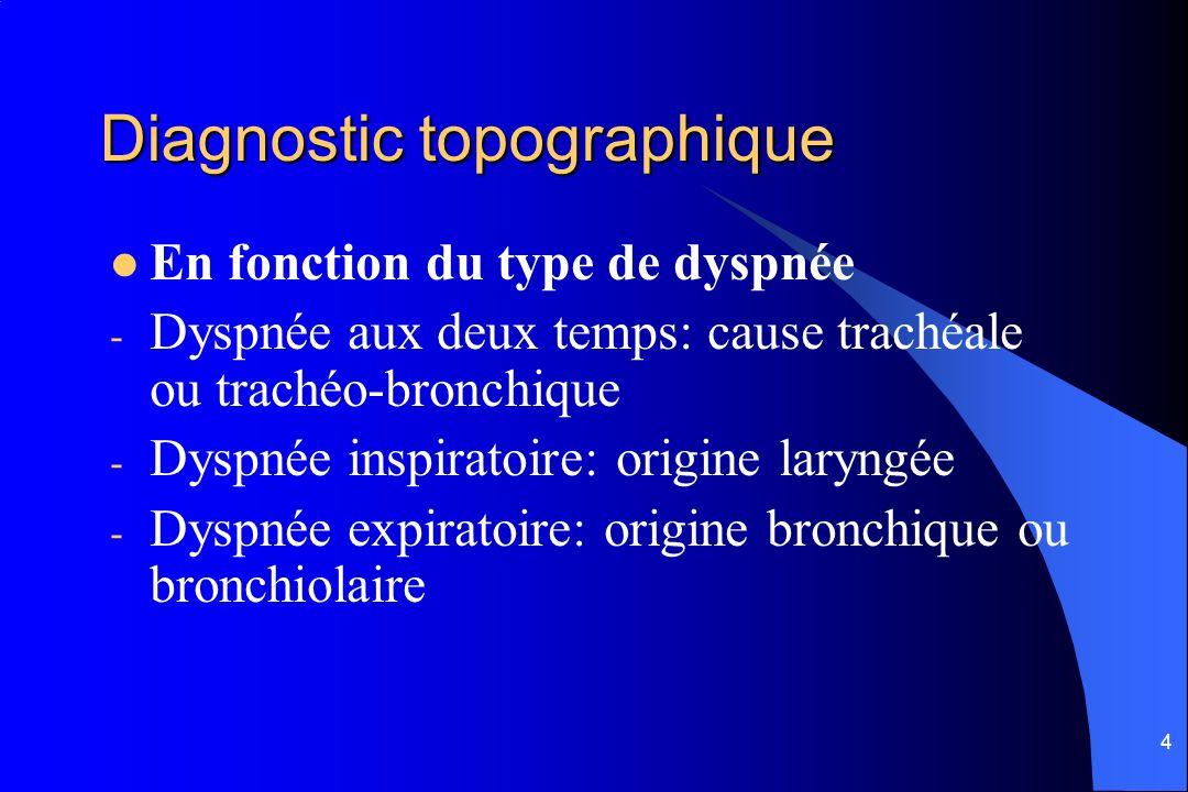 4 Diagnostic topographique En fonction du type de dyspnée - Dyspnée aux deux temps: cause trachéale ou trachéo-bronchique - Dyspnée inspiratoire: orig