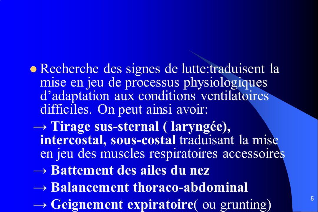5 Recherche des signes de lutte:traduisent la mise en jeu de processus physiologiques dadaptation aux conditions ventilatoires difficiles. On peut ain