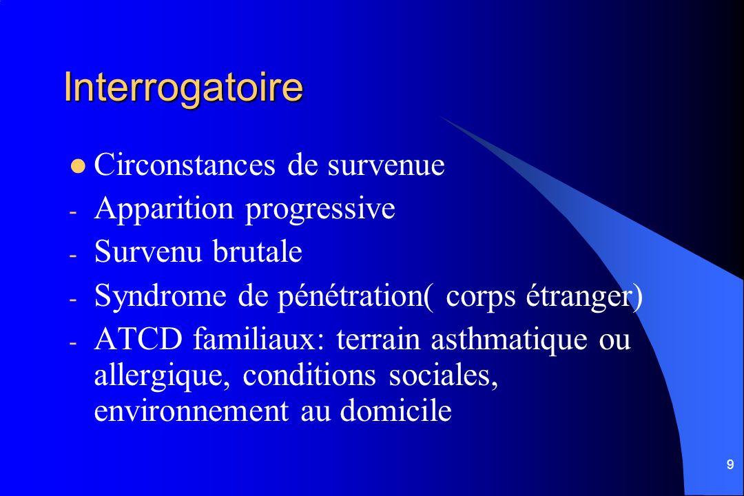 9 Interrogatoire Circonstances de survenue - Apparition progressive - Survenu brutale - Syndrome de pénétration( corps étranger) - ATCD familiaux: ter
