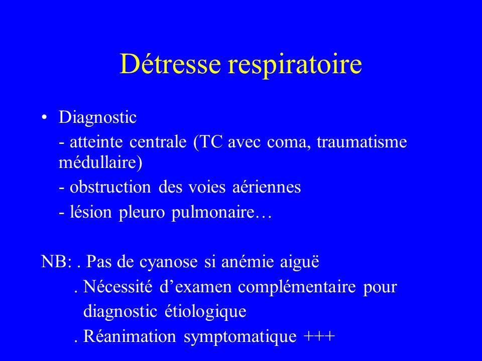 Détresse respiratoire Diagnostic - atteinte centrale (TC avec coma, traumatisme médullaire) - obstruction des voies aériennes - lésion pleuro pulmonaire… NB:.