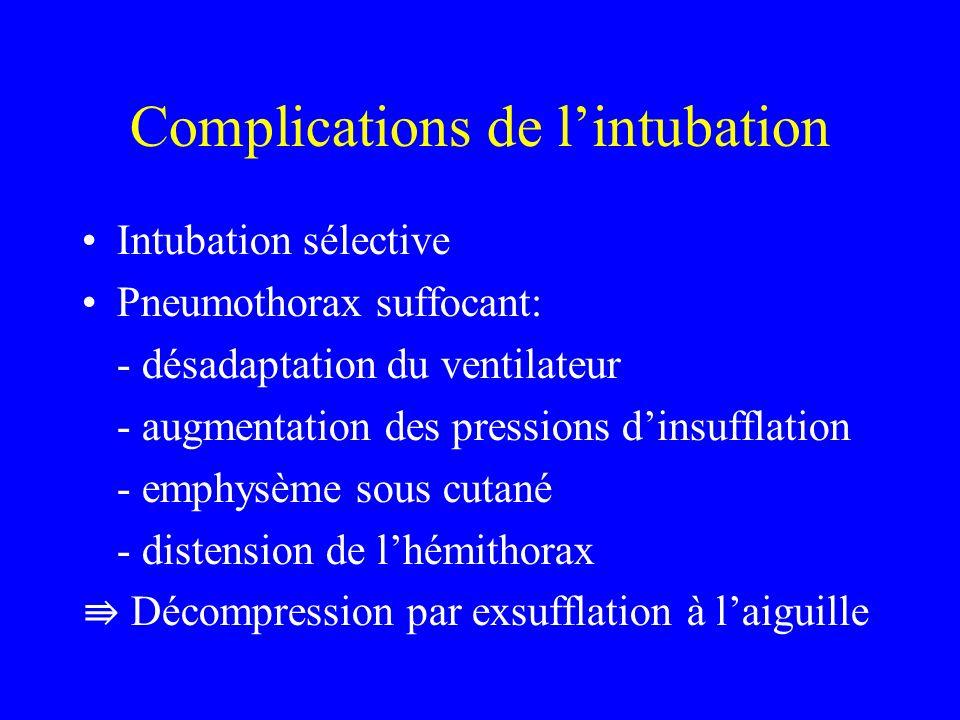 Complications de lintubation Intubation sélective Pneumothorax suffocant: - désadaptation du ventilateur - augmentation des pressions dinsufflation - emphysème sous cutané - distension de lhémithorax Décompression par exsufflation à laiguille