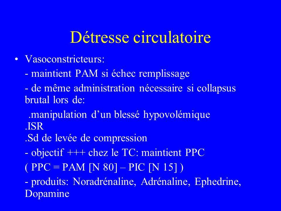 Détresse circulatoire Vasoconstricteurs: - maintient PAM si échec remplissage - de même administration nécessaire si collapsus brutal lors de:.manipulation dun blessé hypovolémique.ISR.Sd de levée de compression - objectif +++ chez le TC: maintient PPC ( PPC = PAM [N 80] – PIC [N 15] ) - produits: Noradrénaline, Adrénaline, Ephedrine, Dopamine