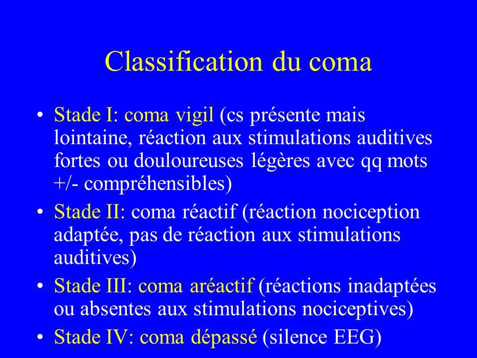 Classification du coma Stade I: coma vigil (cs présente mais lointaine, réaction aux stimulations auditives fortes ou douloureuses légères avec qq mots +/- compréhensibles) Stade II: coma réactif (réaction nociception adaptée, pas de réaction aux stimulations auditives) Stade III: coma aréactif (réactions inadaptées ou absentes aux stimulations nociceptives) Stade IV: coma dépassé (silence EEG)