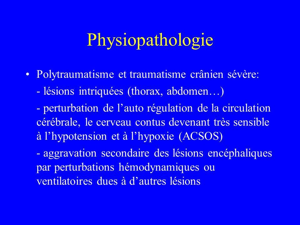 Physiopathologie Polytraumatisme et traumatisme crânien sévère: - lésions intriquées (thorax, abdomen…) - perturbation de lauto régulation de la circulation cérébrale, le cerveau contus devenant très sensible à lhypotension et à lhypoxie (ACSOS) - aggravation secondaire des lésions encéphaliques par perturbations hémodynamiques ou ventilatoires dues à dautres lésions