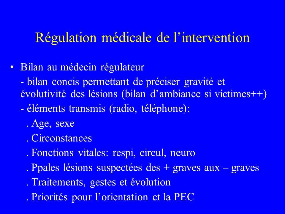 Régulation médicale de lintervention Bilan au médecin régulateur - bilan concis permettant de préciser gravité et évolutivité des lésions (bilan dambiance si victimes++) - éléments transmis (radio, téléphone):.