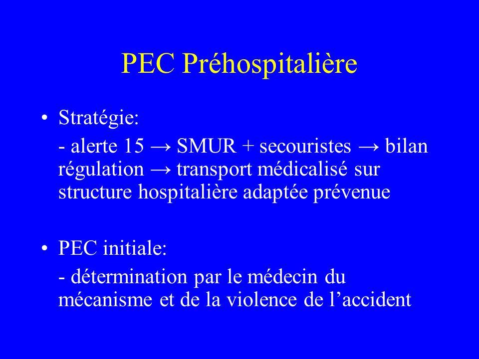 PEC Préhospitalière Stratégie: - alerte 15 SMUR + secouristes bilan régulation transport médicalisé sur structure hospitalière adaptée prévenue PEC initiale: - détermination par le médecin du mécanisme et de la violence de laccident