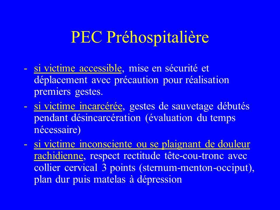 Détresse circulatoire - Etiologies bradycardies:.