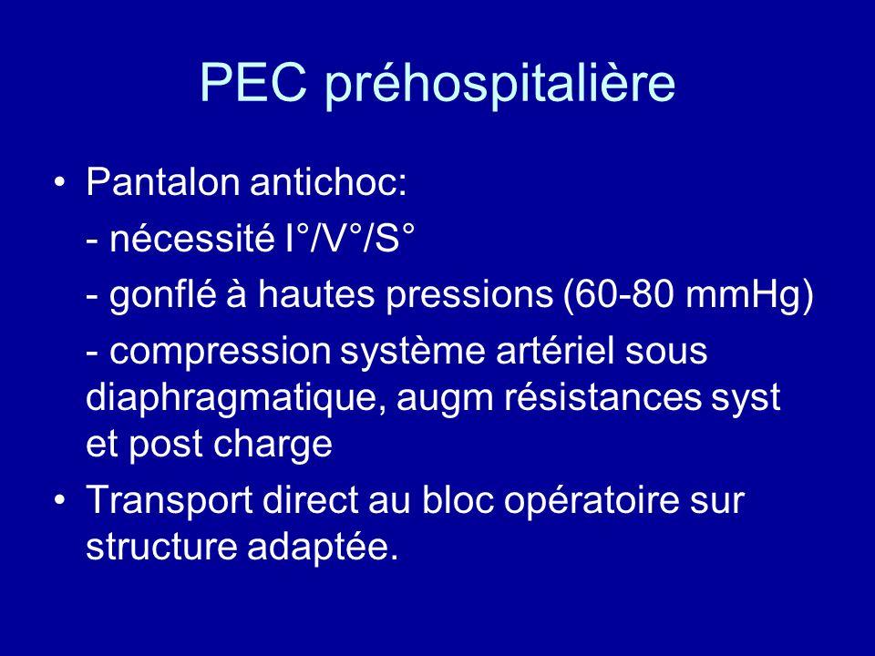 PEC préhospitalière Pantalon antichoc: - nécessité I°/V°/S° - gonflé à hautes pressions (60-80 mmHg) - compression système artériel sous diaphragmatiq
