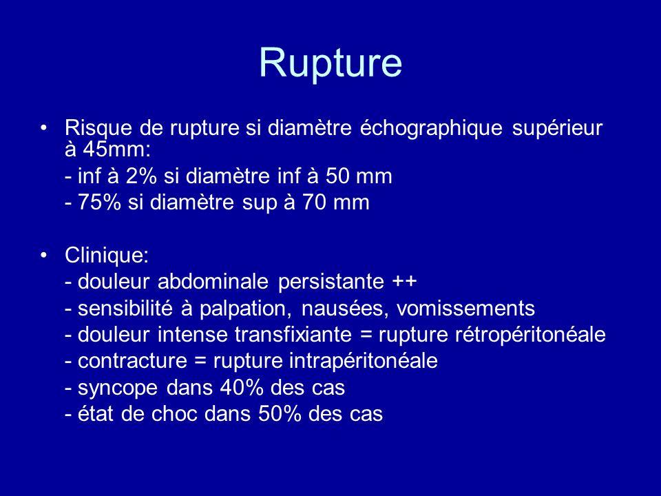Rupture Risque de rupture si diamètre échographique supérieur à 45mm: - inf à 2% si diamètre inf à 50 mm - 75% si diamètre sup à 70 mm Clinique: - dou