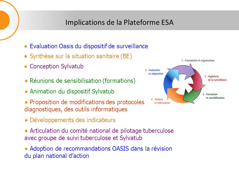 Implications de la Plateforme ESA Evaluation Oasis du dispositif de surveillance Synthèse sur la situation sanitaire (BE) Conception Sylvatub Réunions